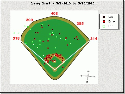 vw spray chart