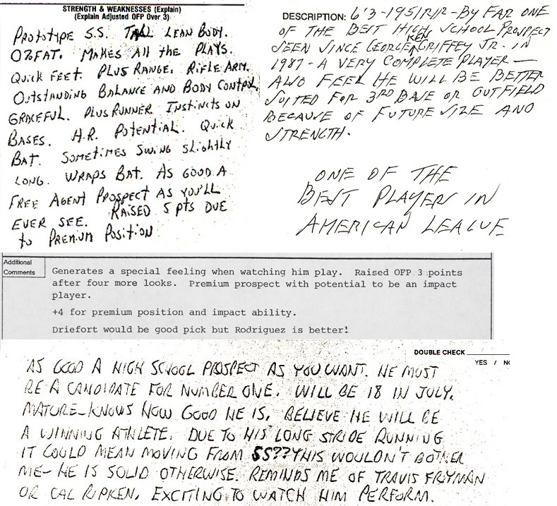 Alex-Rodriguez-Scouting-Reports