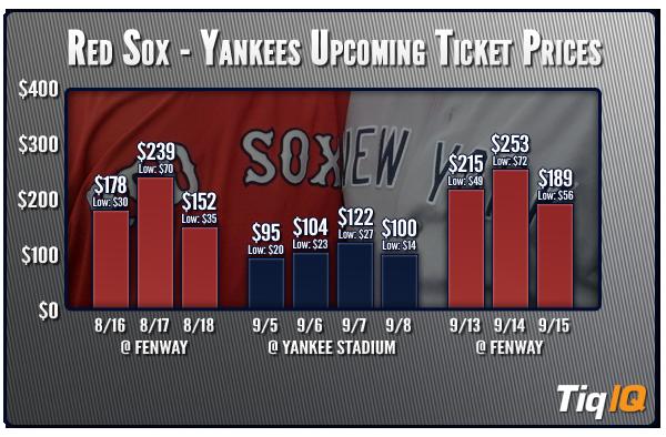 Yankees-RedSox copy