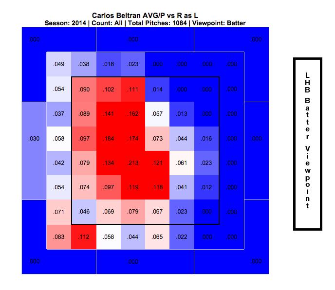Beltran Left-Handed Heat Map 2014