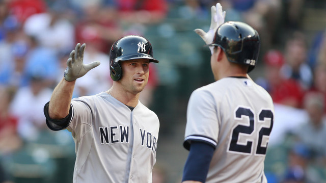 Why are the Yankees so great in the first inning? These two. (Presswire)