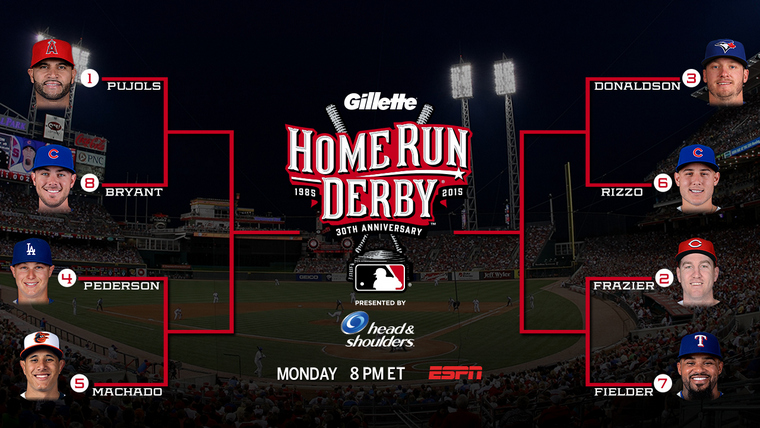 2015 Home Run Derby Bracket