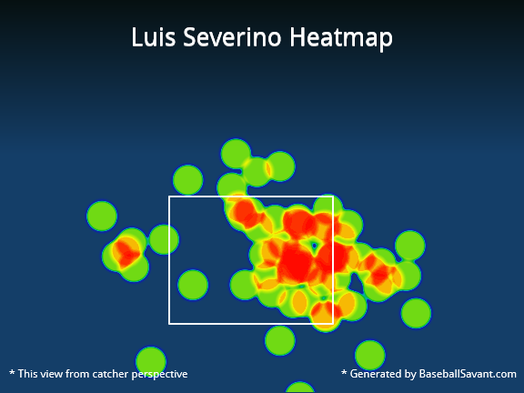 Luis Severino vs. Red Sox