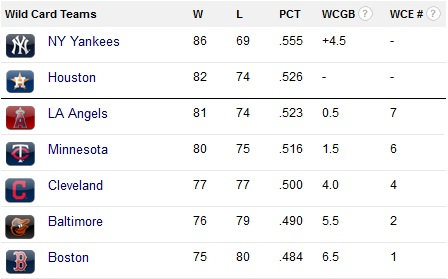 AL wildcard standings 092815