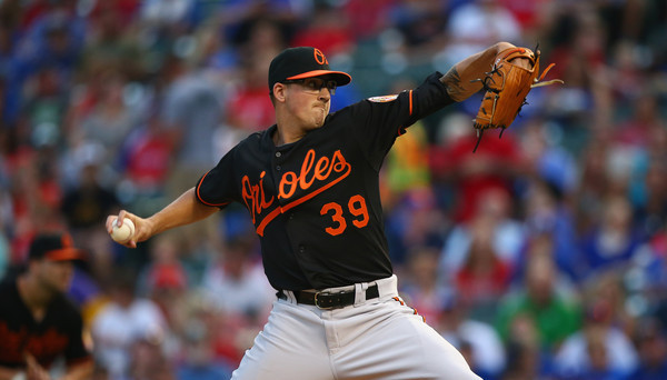 Gausman. (Ronald Martinez/Getty)