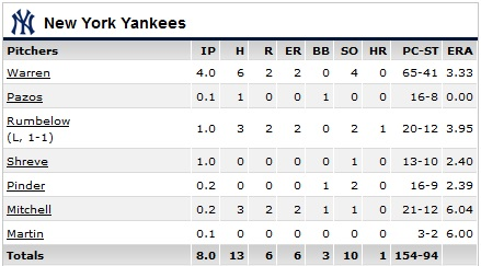 Yankees Blue Jays