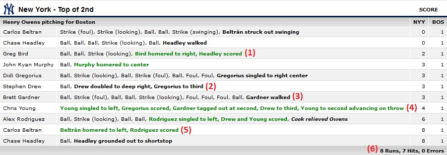 Yankees Red Sox play by play1