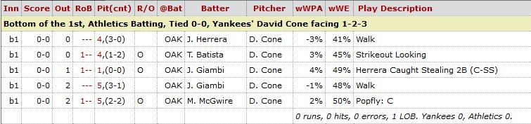 David Cone Athletics 1