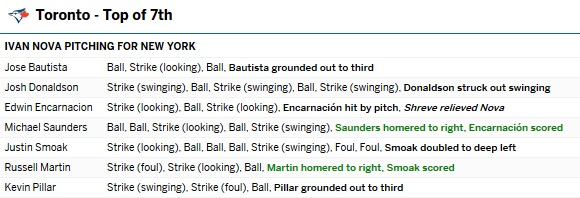 Chasen Shreve play by play