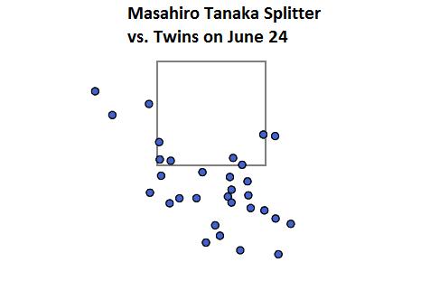 Masahiro Tanaka (1)