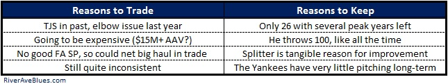 Nathan Eovaldi pros and cons