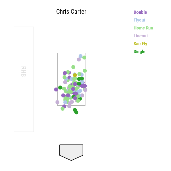 chris-carter-100-mph-ldfb