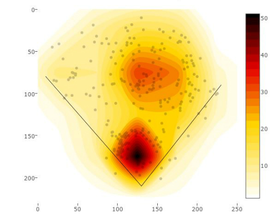 chris-carter-heatmap-vs-rhp