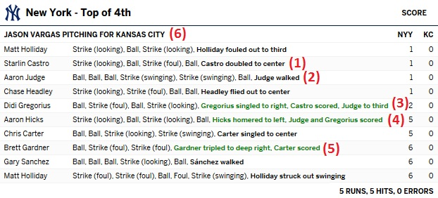 yankees-vs-royals-annotated-play-by-play