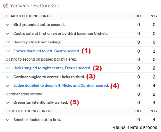 yankees-vs-indians-play-by-play