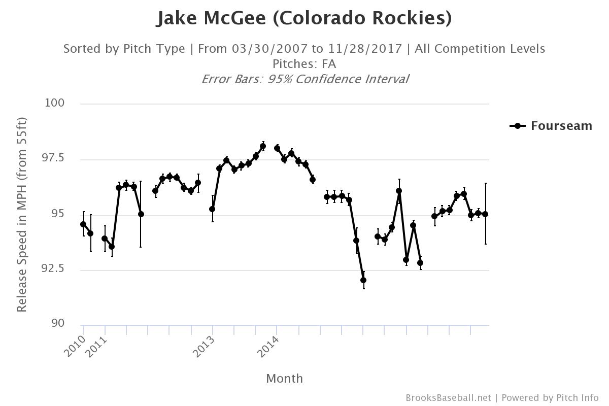 jake-mcgee-velocity