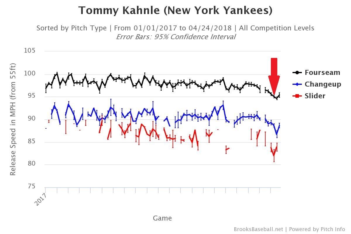 Tommy-kahnle-velocity-min
