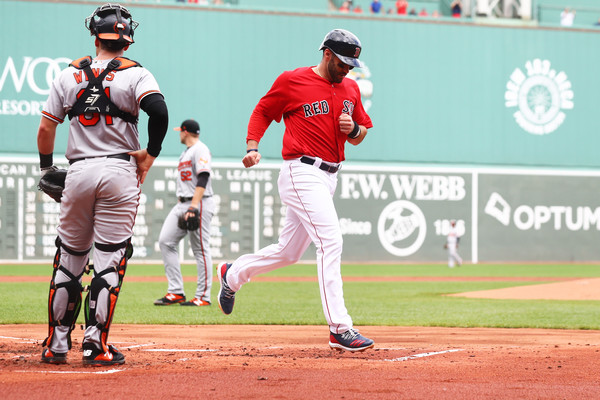 A Look At Some Ridiculous Stats By 2018 Red Sox