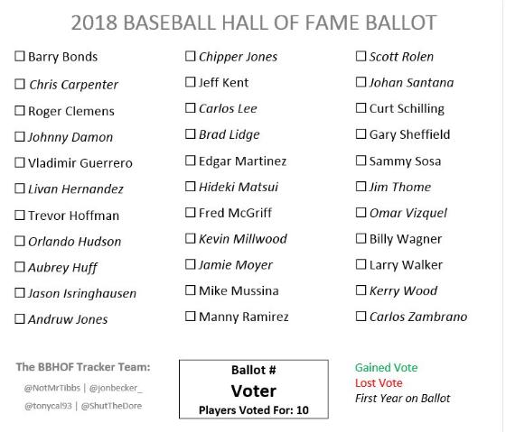 2018hof-ballot